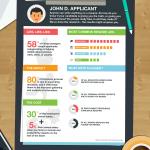 JohnApplicant